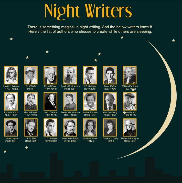 escritores-nocturnos2