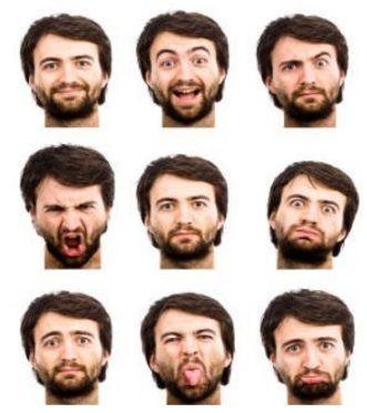 caras Personajes y diálogos: guía básica del lenguaje no verbal